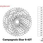 Campagnolo Gravel Bike Groupsets 13 Speed Ekar