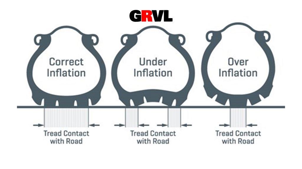 Gravel Bike Tire Pressure Guidelines