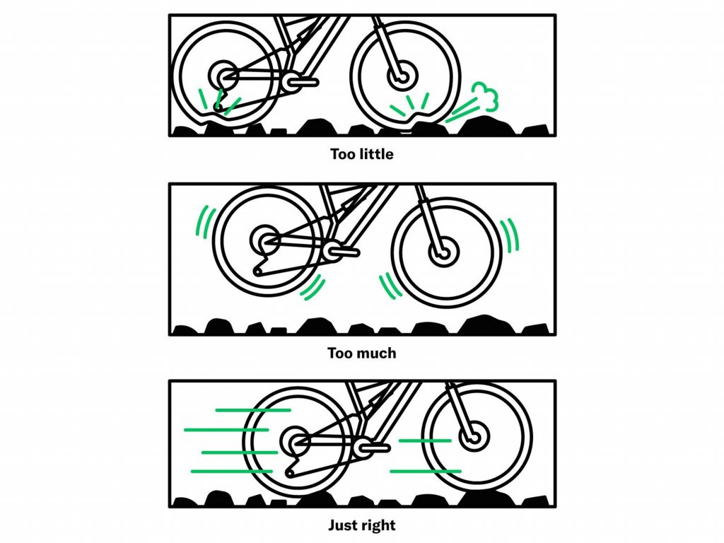 Gravel Tire Pressure