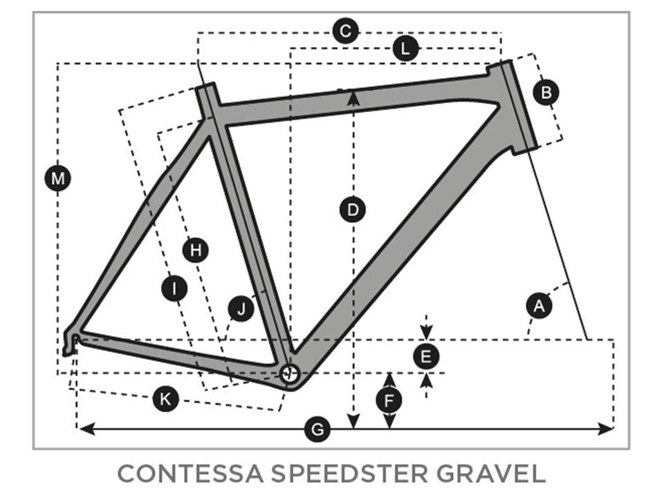 SCOTT Gravel Bike Speedster Contessa Geometry