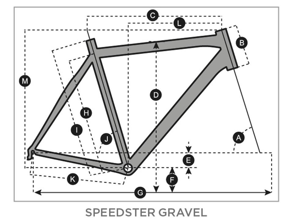 SCOTT Gravel Bike Speedster Geometry